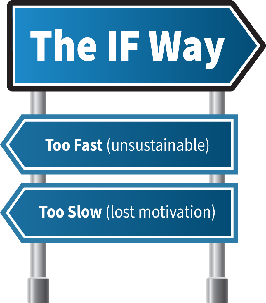 The IF Way - personal training and nutrition for life